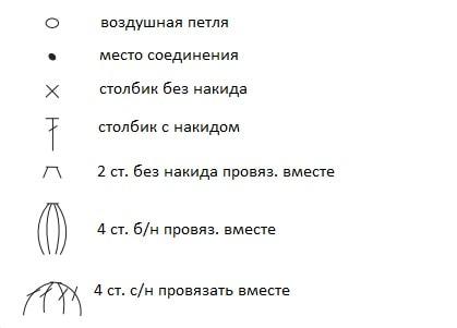 Чеснок крючком для декорирования кухонного полотенца (8)