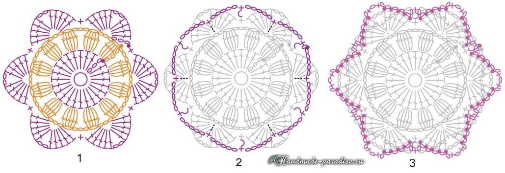 Декоративная подушка крючком из пряжи «травка» (1)