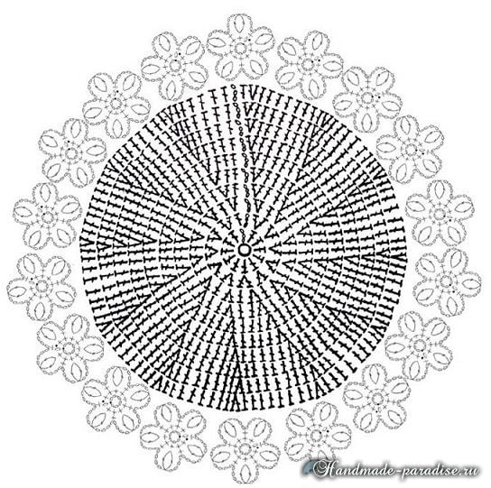 Круглый коврик «Камелия» из ленточной пряжи (6)