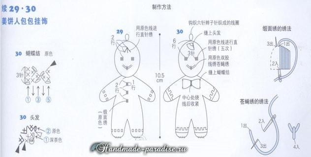 Пряничные человечки крючком. Амигуруми (4)