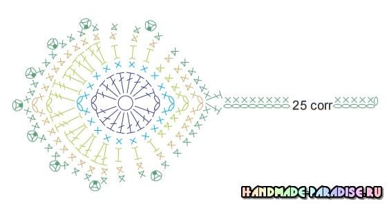 Салфетка крючком с перьями павлина (6)