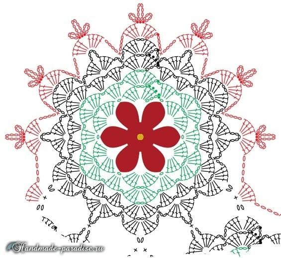Схема салфетки крючком с красными цветами пуансеттии (3)