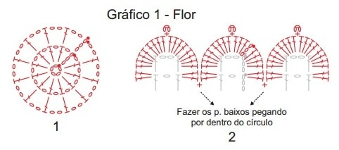 Салфетка крючком с красными цветами пуансеттии (4)