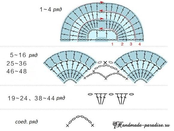 Треугольная шаль крючком. Схема (1)