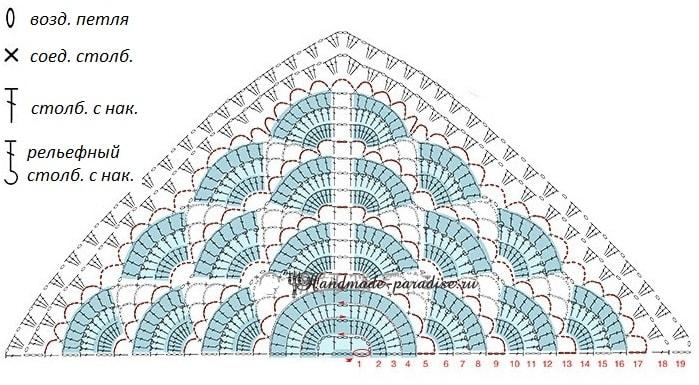 Треугольная шаль крючком. Схема (7)