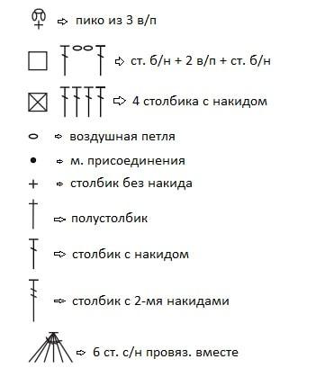 Валентинка крючком для декорирования кухонного полотенца (1)
