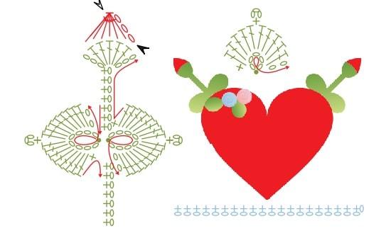 Валентинка крючком для декорирования кухонного полотенца (6)