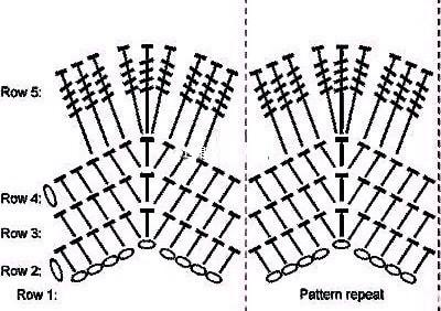 Волнистый узор крючком для детского сарафана (1)