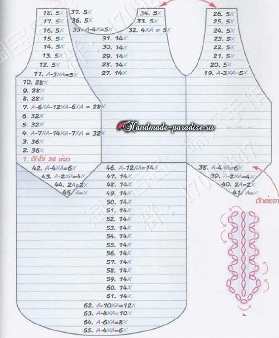 Вязаная одежда для мальчиков амигуруми (2)