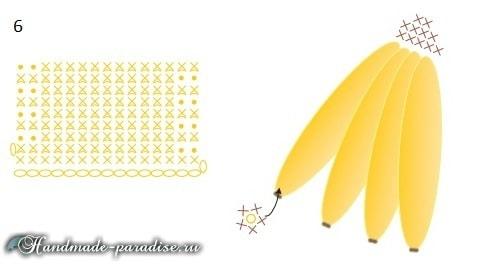 Кухонное полотенце с бананами и обвязкой крючком (1)