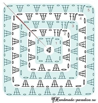 Летний комбинезон крючком для девочки (9)