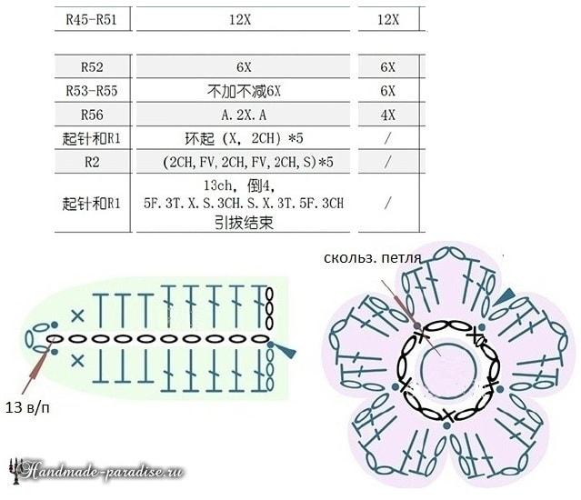 Луковичные цветы - куколки амигуруми (13)