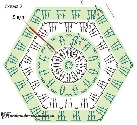 Рюкзак крючком из шестиугольных мотивов. Схемы (13)