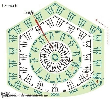 Рюкзак крючком из шестиугольных мотивов. Схемы (9)