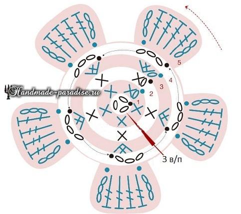 Цветущий ПЕРСИК крючком. Схемы вязания (4)