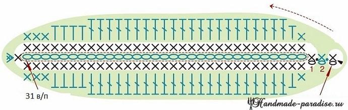 Весенние незабудки крючком. Схемы вязания (3)