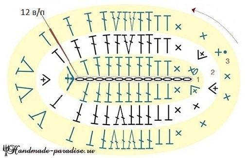 Весенние цветы крючком. Схемы вязания (3)