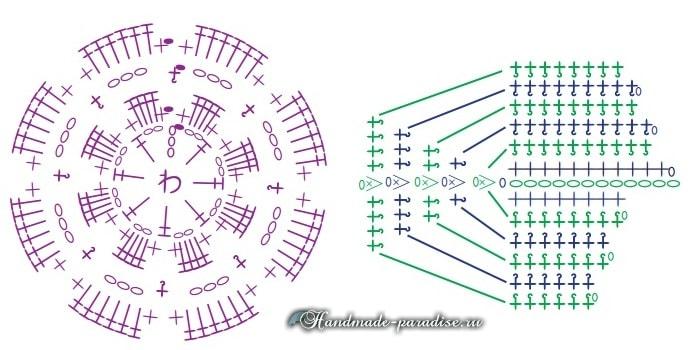 Вязаная крючком салфетка «Цветочная полянка» (5)