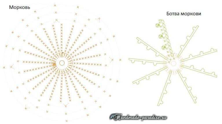 Полотенце с вязаной морковкой и цветочной обвязкой (4)