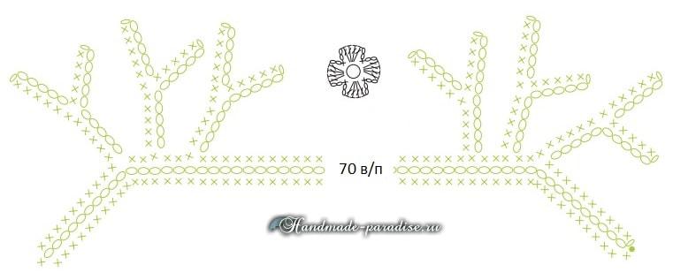 Полотенце с вязаной морковкой и цветочной обвязкой (5)