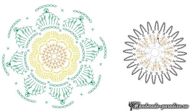 Цветочный коврик крючком узором «попкорн» (6)