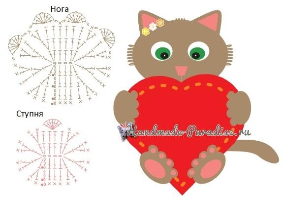 Детский коврик крючком «Кошка с сердцем» (1)