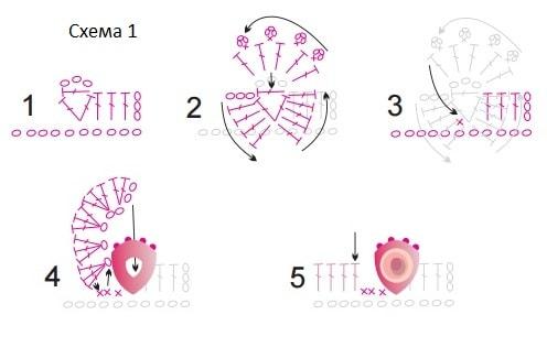 Коврик крючком с ободком из розочек (5)