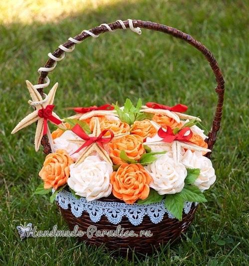 Плетение из газет корзины для цветов (1)