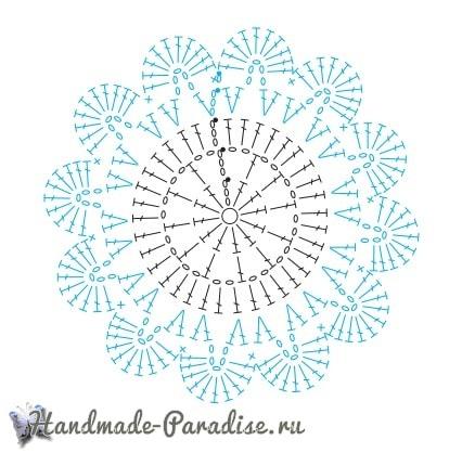 Салфетка-дорожка «Бирюзовые цветы» крючком (3)