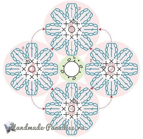 Плед крючком мотивами с полевыми цветами (5)