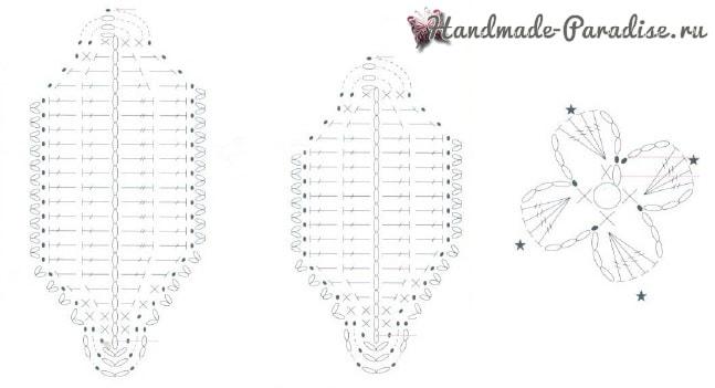 Цветы гортензии крючком. Схема (4)