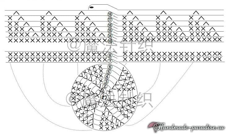 Комфортер крючком - игрушка для самых маленьких (2)
