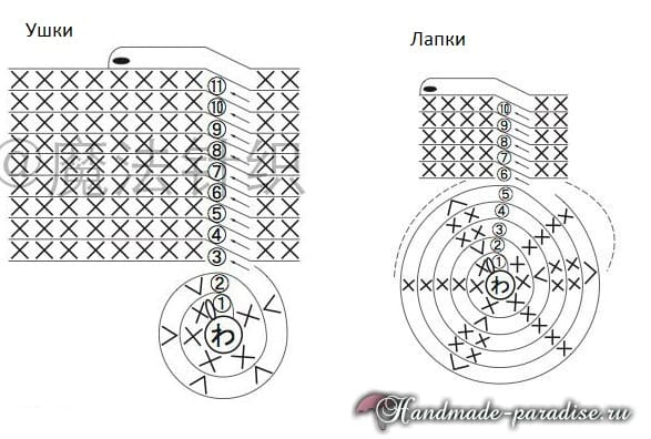Комфортер крючком - игрушка для самых маленьких (4)