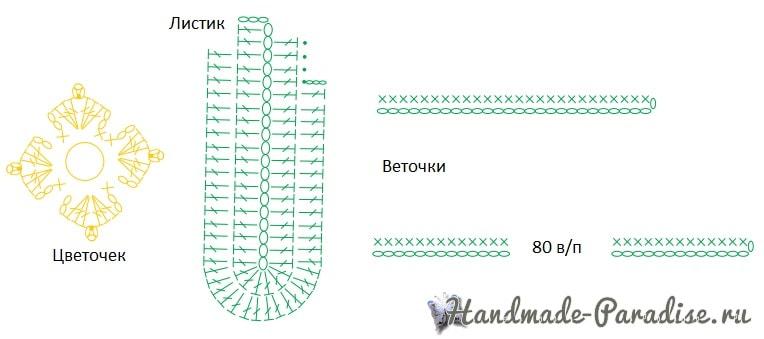Вязаный арбуз для украшения кухонного полотенца (5)
