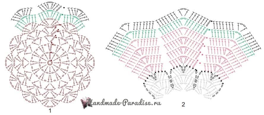 Рождественская салфетка крючком. Схема (1)