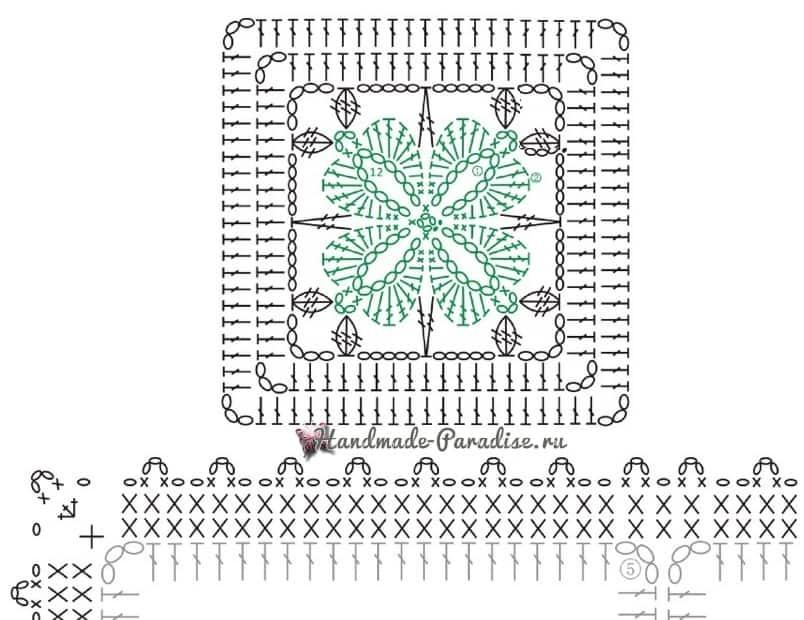 Вязание пледа крючком мотивами «Четырехлистный Клевер» (2)