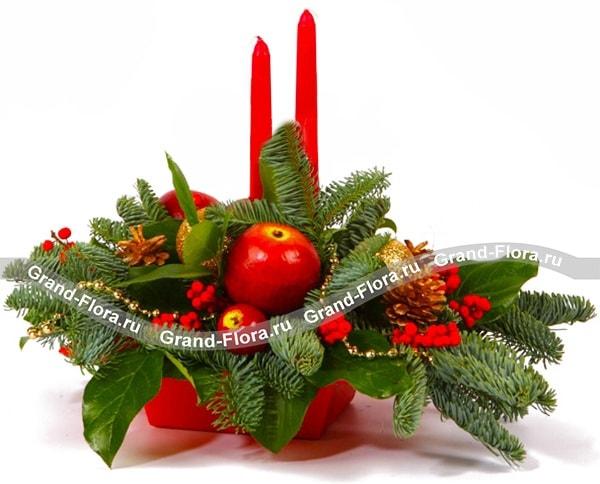 Рейтинг топ-5 подарков на Новый Год (1)