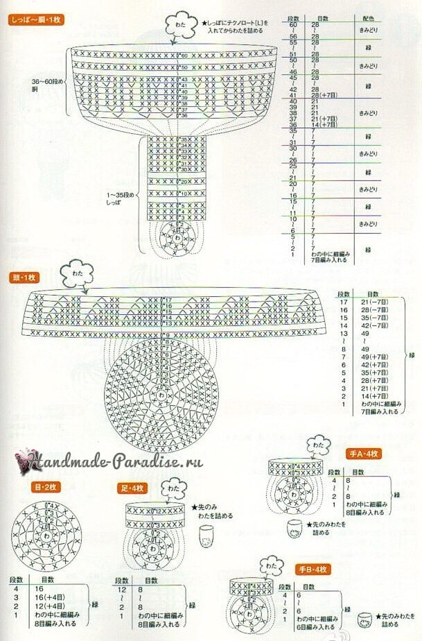 Хамелеон крючком. Схемы вязания амигуруми (2)