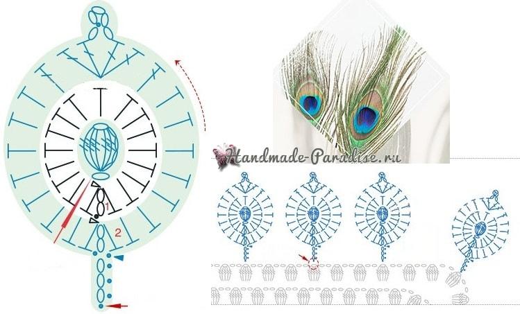 Крючком. Сидушка и коврик с перьями павлина (6)