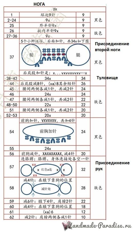 Куколка-модница амигуруми. Описание вязания (2)
