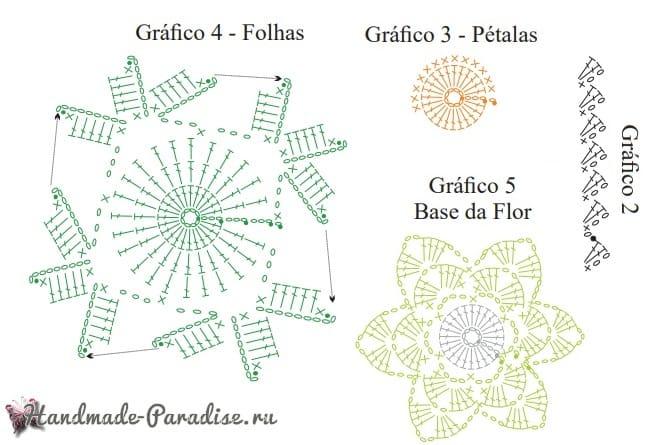 Элегантная салфетка крючком с розами (2)