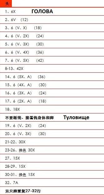 Котик амигуруми. Описание вязания (2)