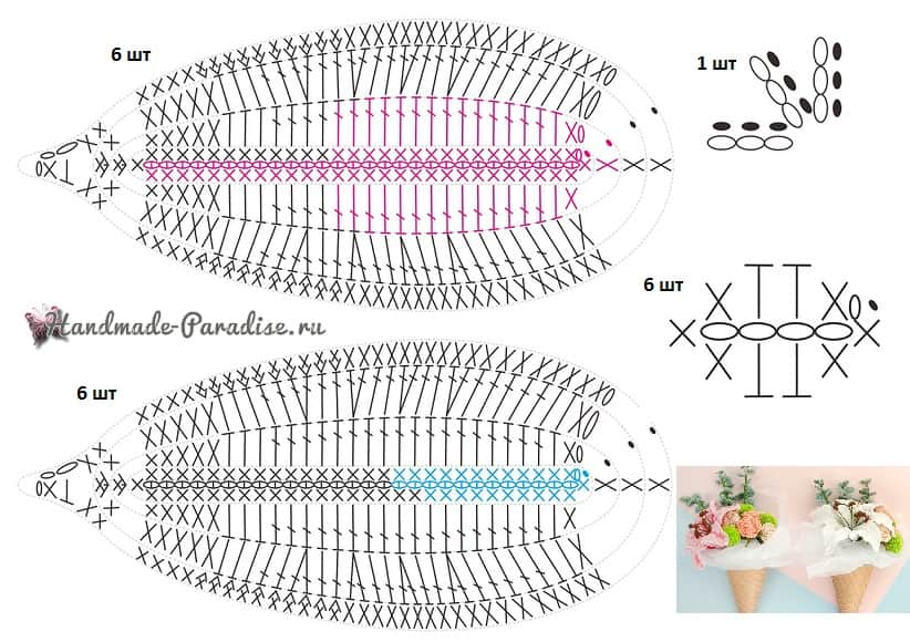 Букет вязаных крючком лилий с розами (1)