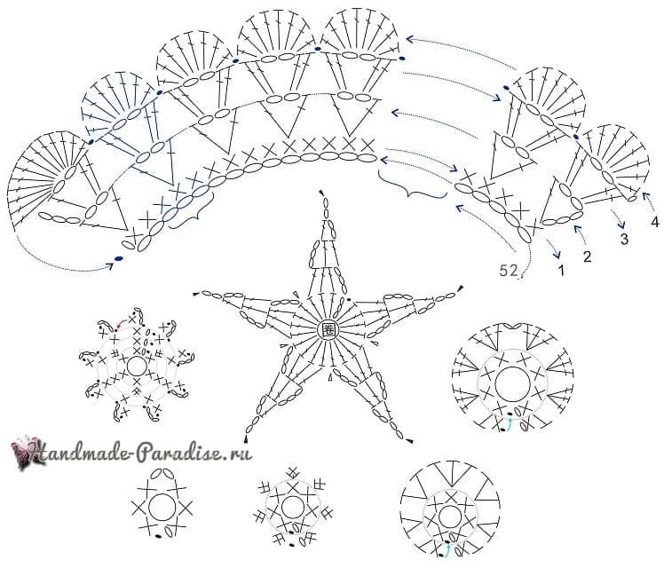 Букет вязаных крючком лилий с розами (4)