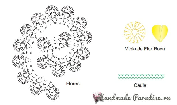 Круглый зеленый коврик с цветами (2)