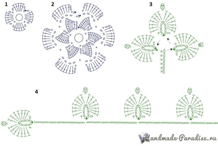Вязаные цветы для украшения кухонного полотенца (1)