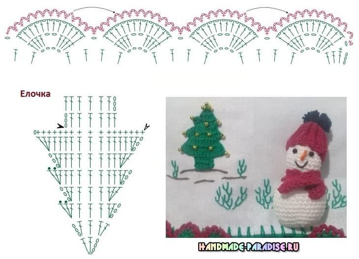 Елочка и снеговик амигуруми. Схемы (4)