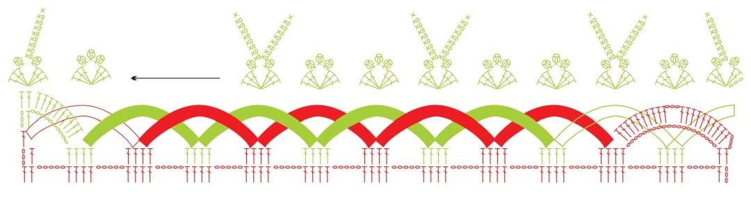 Обвязка крючком. Кружево с Санта-Клаусами (2)