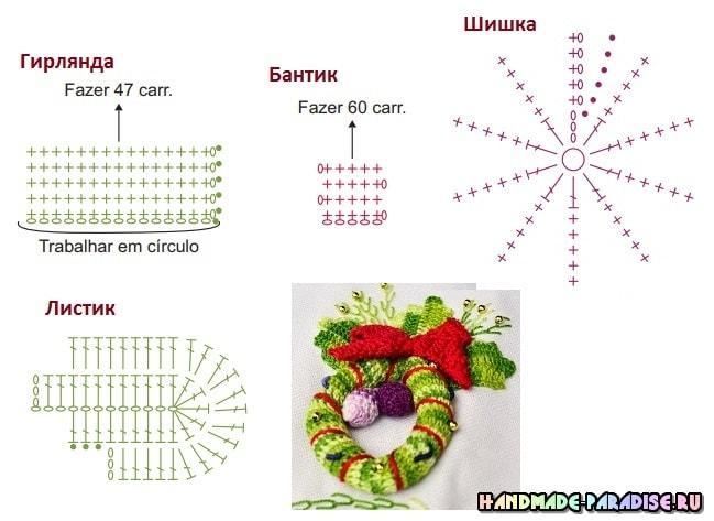Рождественская гирлянда крючком (3)