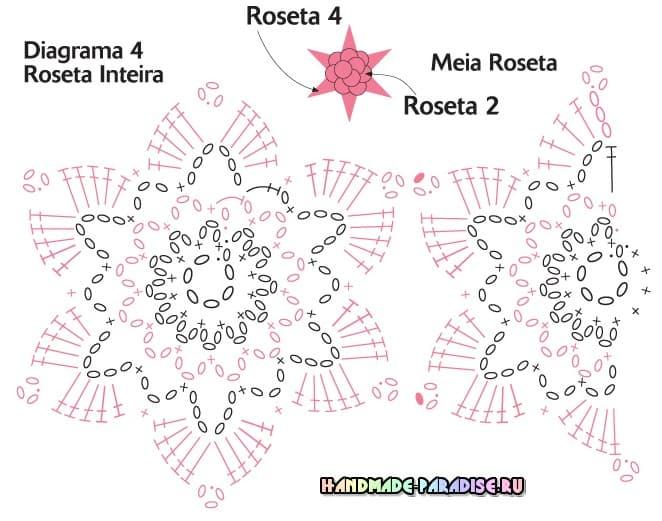 Розовый пуфик и абажур для спальни крючком (3)